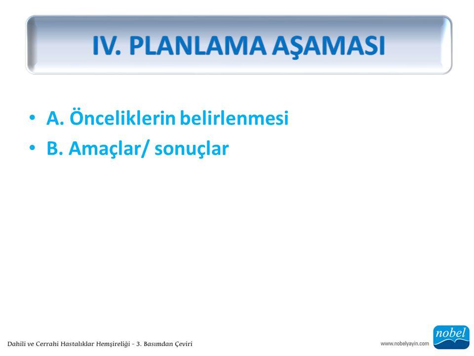 IV. PLANLAMA AŞAMASI A. Önceliklerin belirlenmesi B. Amaçlar/ sonuçlar