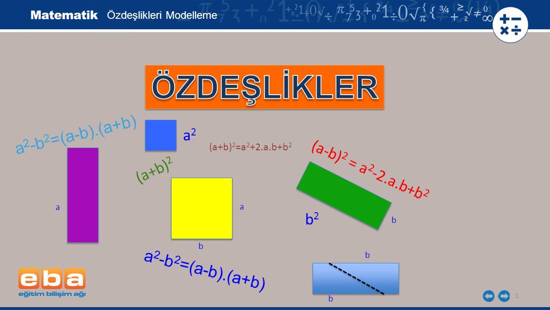 ÖZDEŞLİKLER a2-b2=(a-b).(a+b) a2 (a-b)2 = a2-2.a.b+b2 (a+b)2 b2