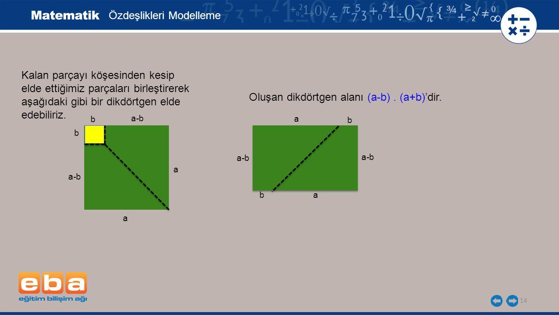 Özdeşlikleri Modelleme