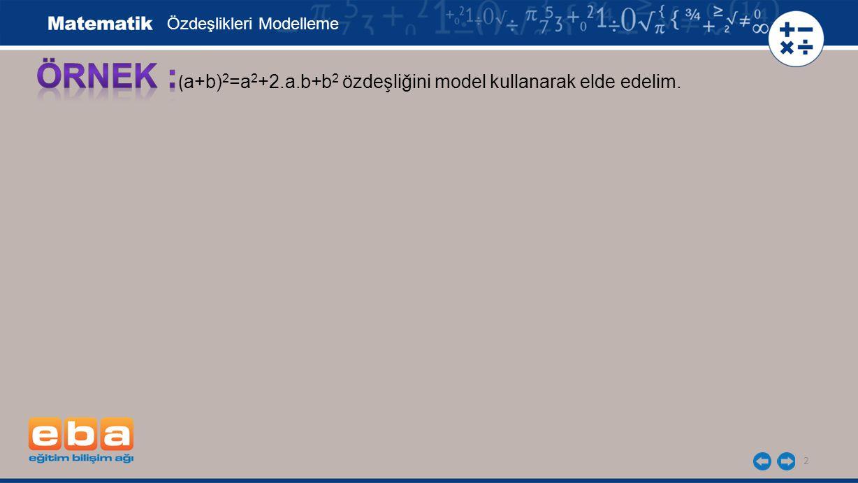 ÖRNEK : (a+b)2=a2+2.a.b+b2 özdeşliğini model kullanarak elde edelim.