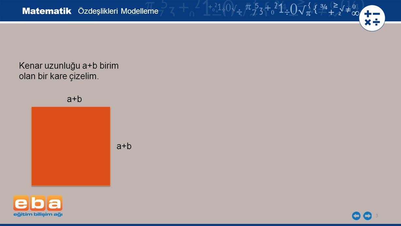 Kenar uzunluğu a+b birim olan bir kare çizelim.