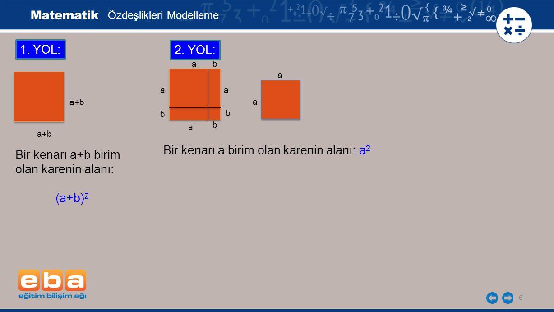 Bir kenarı a birim olan karenin alanı: a2 Bir kenarı a+b birim