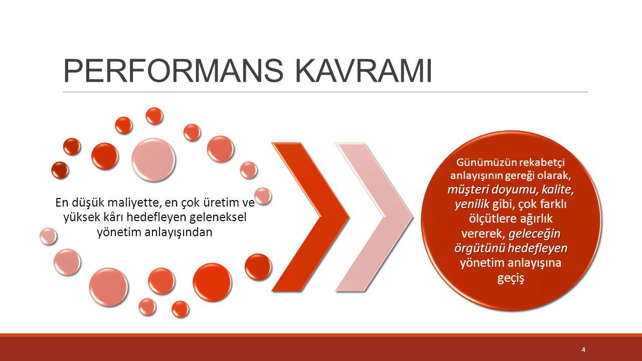PERFORMANS KAVRAMI En düşük maliyette, en çok üretim ve yüksek kârı hedefleyen geleneksel yönetim anlayışından.