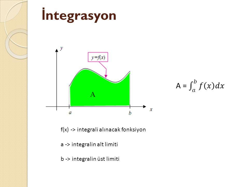 İntegrasyon A = 𝑎 𝑏 𝑓 𝑥 𝑑𝑥 f(x) -> integrali alınacak fonksiyon