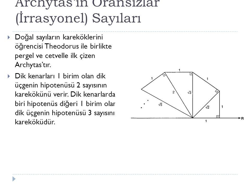Archytas'ın Oransızlar (İrrasyonel) Sayıları