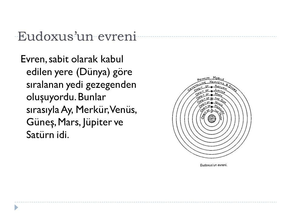 Eudoxus'un evreni