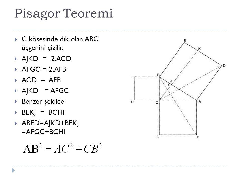 Pisagor Teoremi C köşesinde dik olan ABC üçgenini çizilir.