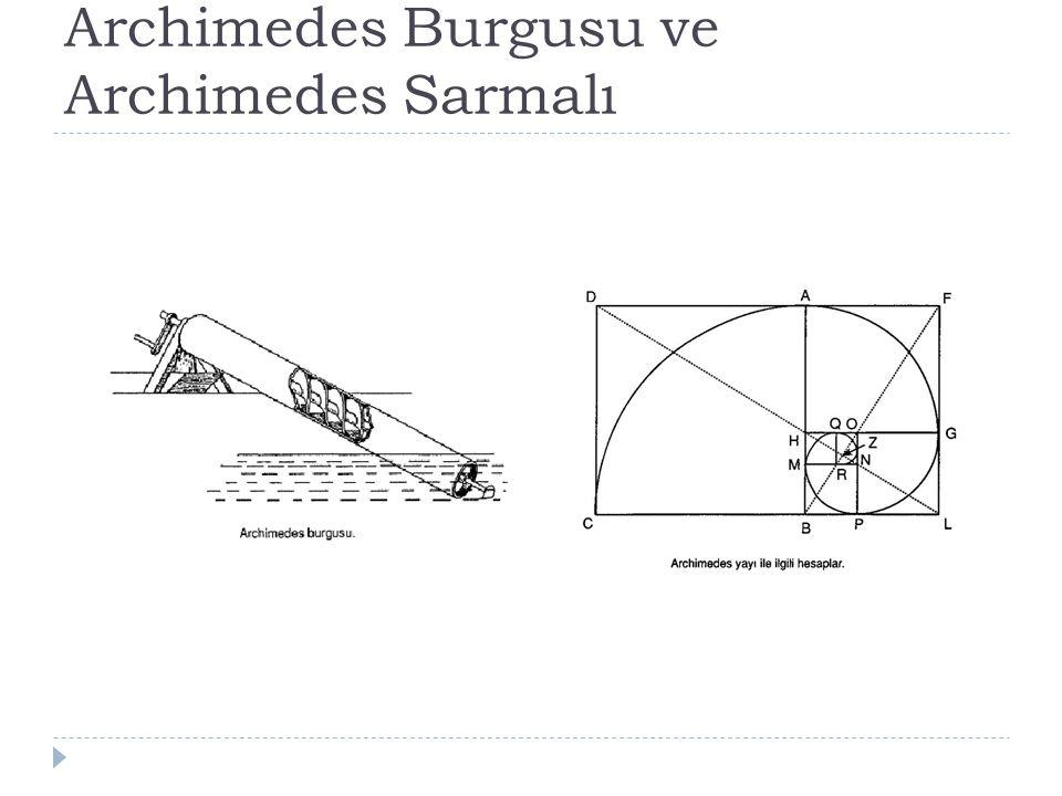 Archimedes Burgusu ve Archimedes Sarmalı