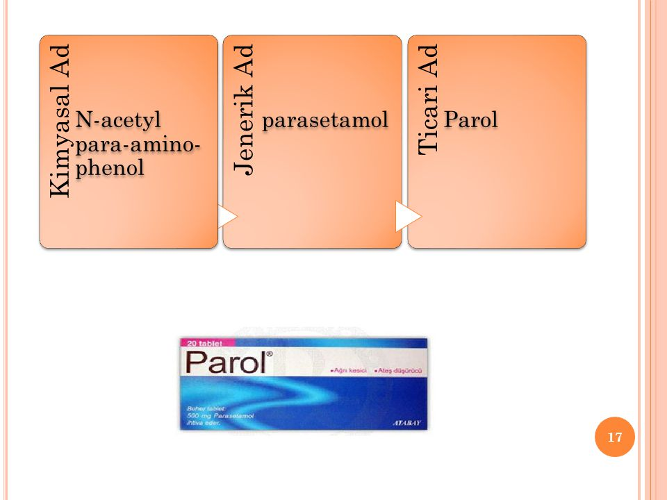 Jenerik Ad Ticari Ad Kimyasal Ad parasetamol Parol
