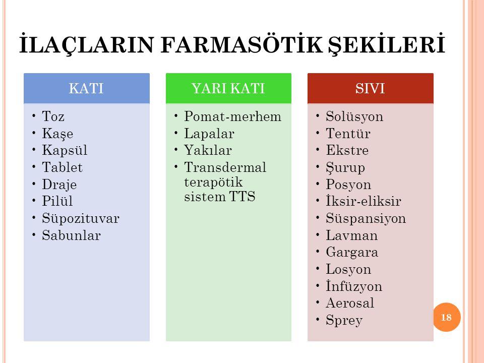 İLAÇLARIN FARMASÖTİK ŞEKİLERİ