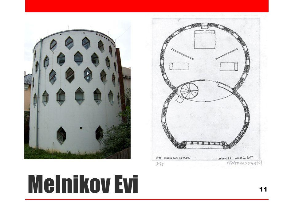 Melnikov Evi