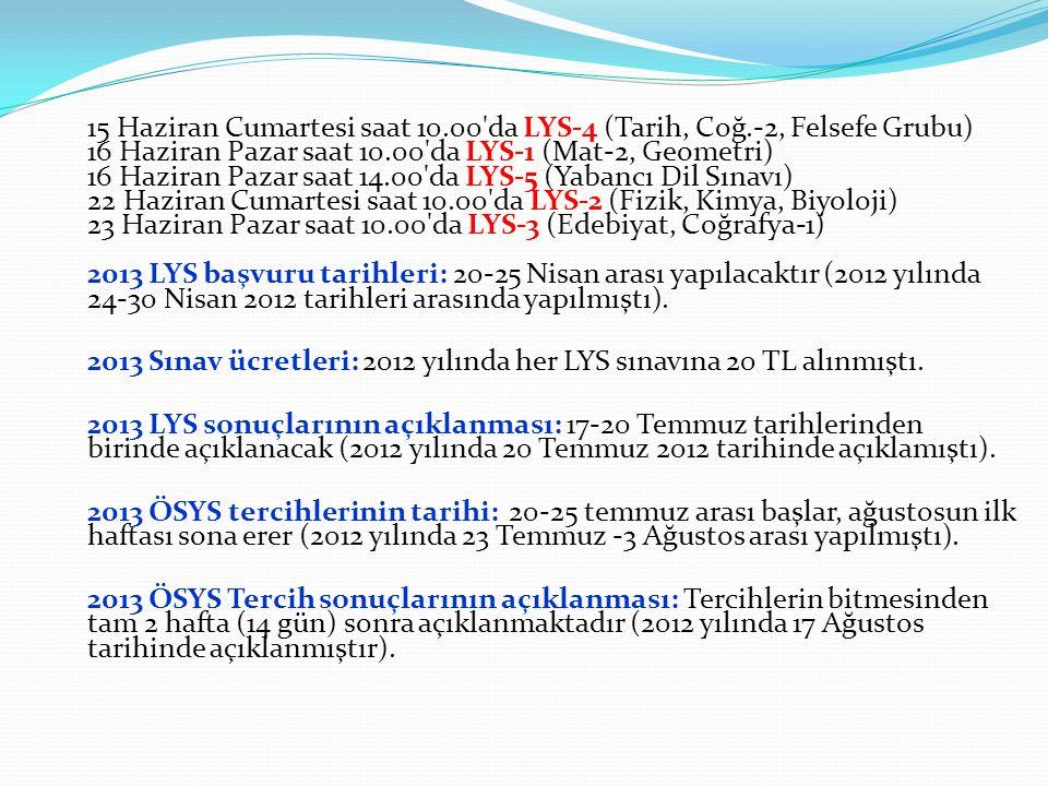 2013 Sınav ücretleri: 2012 yılında her LYS sınavına 20 TL alınmıştı.