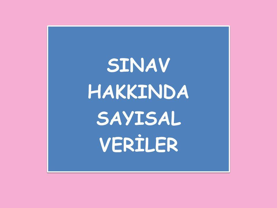 SINAV HAKKINDA SAYISAL VERİLER