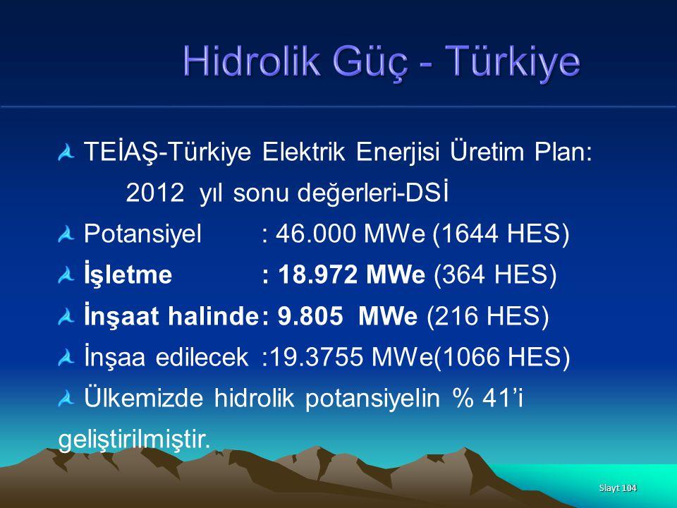 Hidrolik Güç - Türkiye TEİAŞ-Türkiye Elektrik Enerjisi Üretim Plan: 2012 yıl sonu değerleri-DSİ.