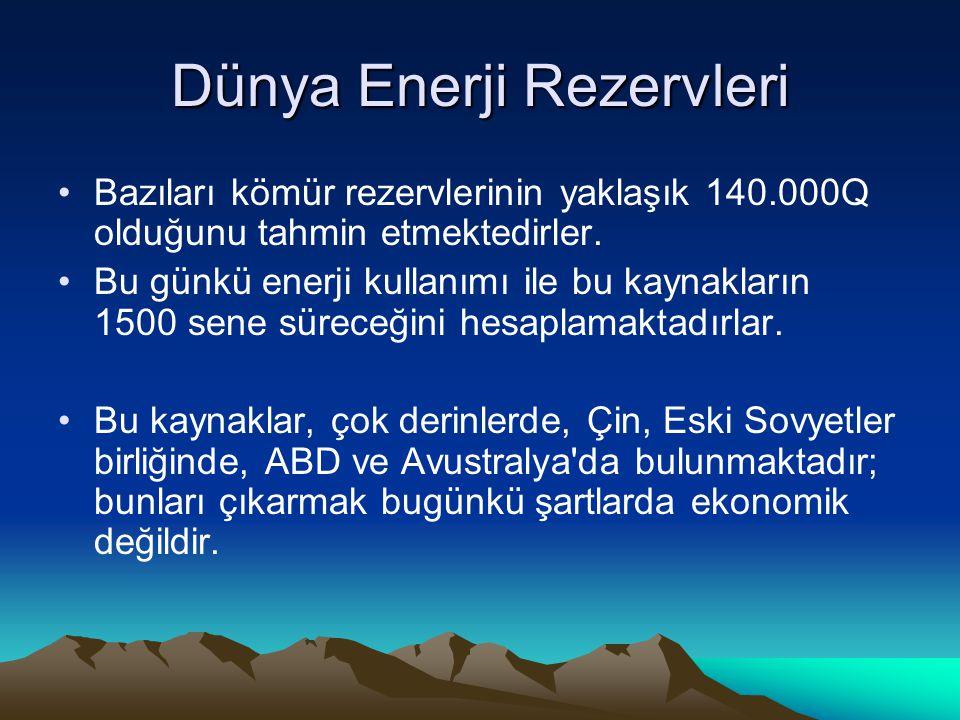 Dünya Enerji Rezervleri