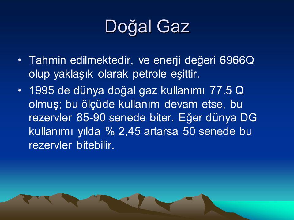 Doğal Gaz Tahmin edilmektedir, ve enerji değeri 6966Q olup yaklaşık olarak petrole eşittir.