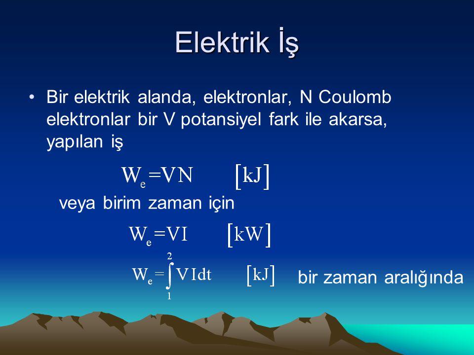 Elektrik İş Bir elektrik alanda, elektronlar, N Coulomb elektronlar bir V potansiyel fark ile akarsa, yapılan iş.