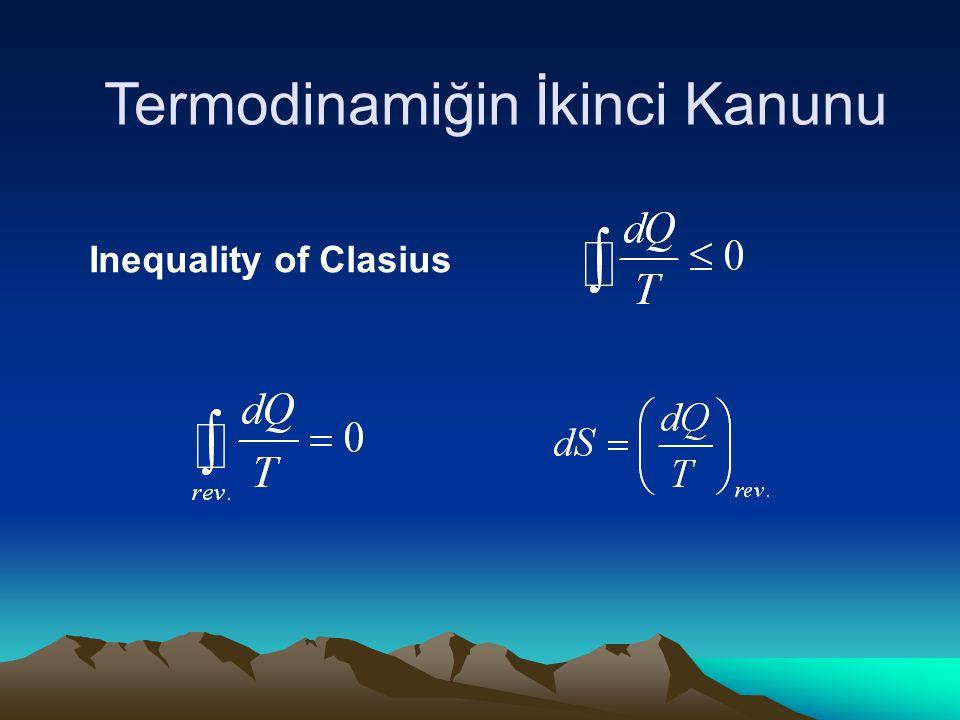 Termodinamiğin İkinci Kanunu