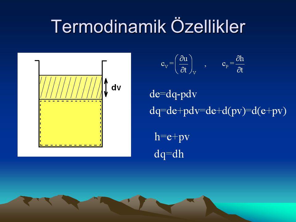 Termodinamik Özellikler