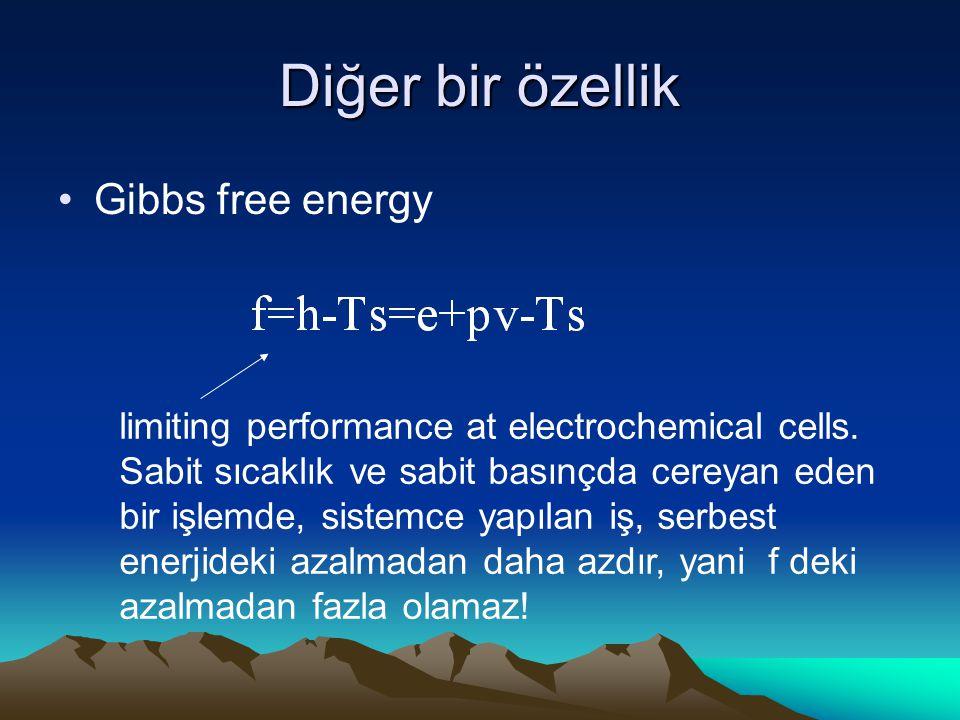 Diğer bir özellik Gibbs free energy