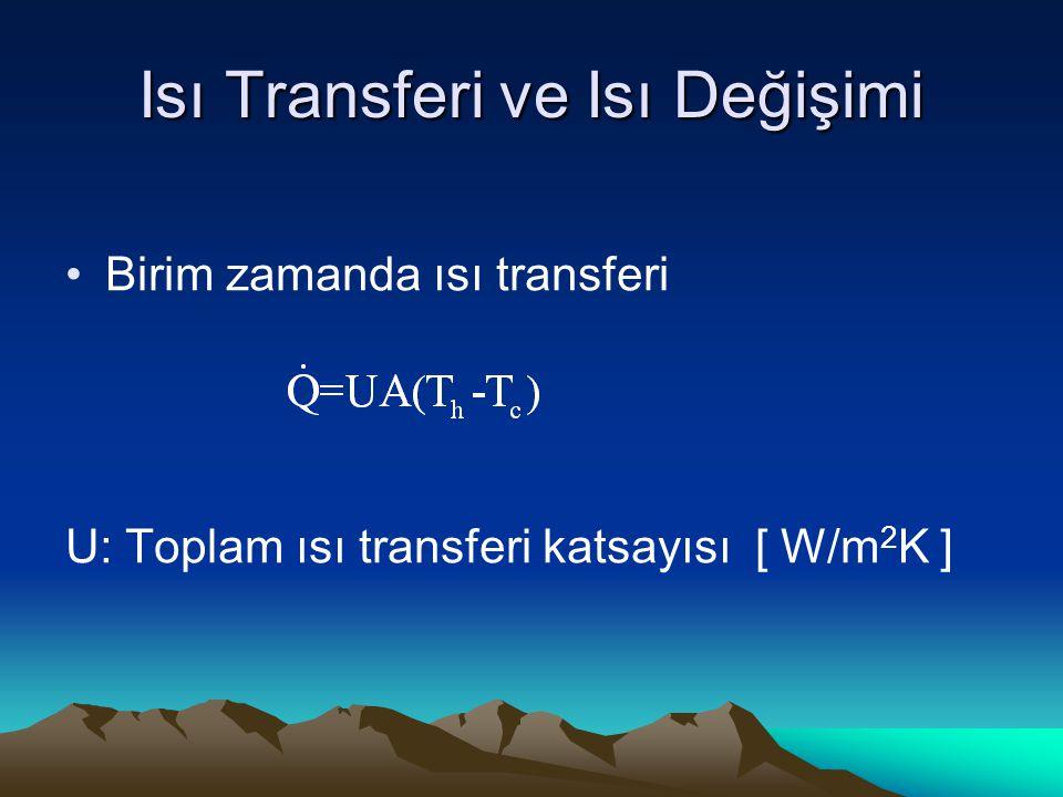 Isı Transferi ve Isı Değişimi