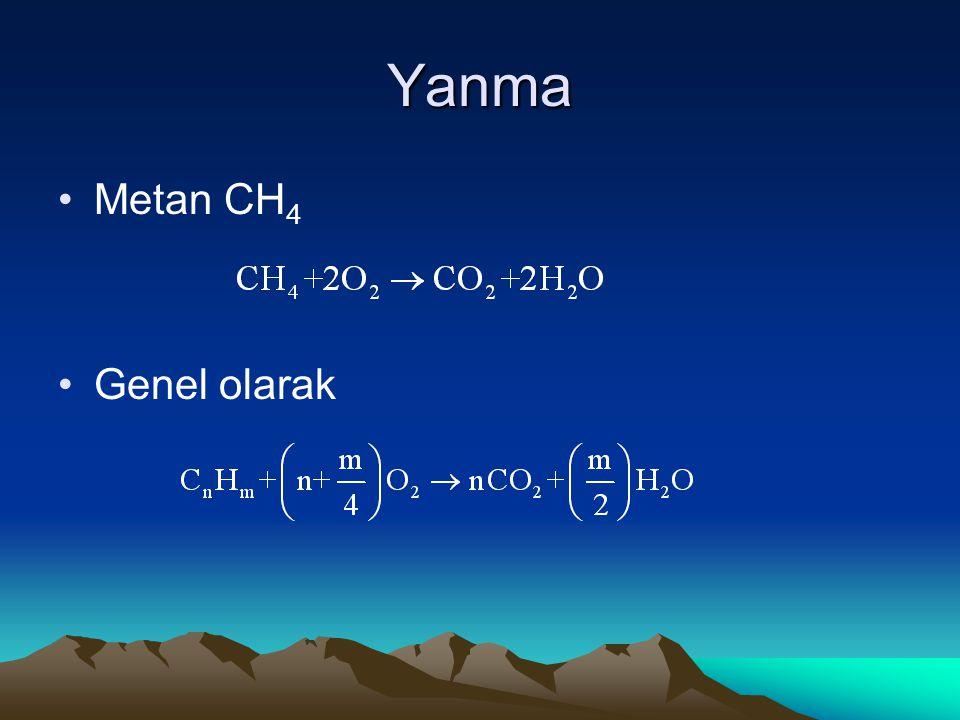 Yanma Metan CH4 Genel olarak