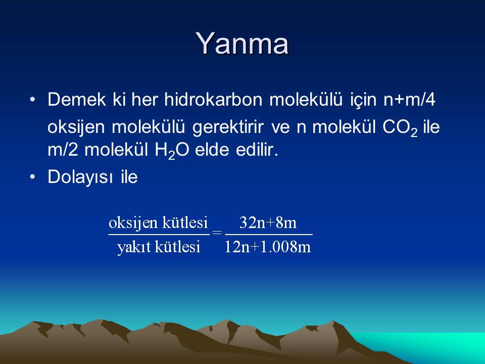 Yanma Demek ki her hidrokarbon molekülü için n+m/4