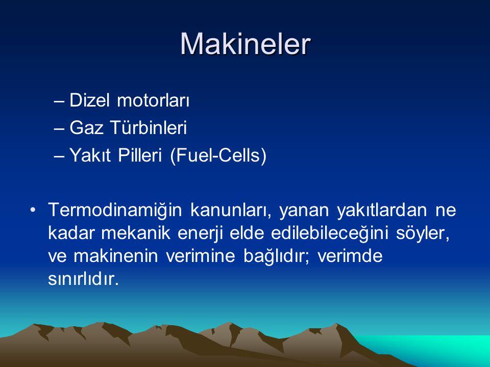 Makineler Dizel motorları Gaz Türbinleri Yakıt Pilleri (Fuel-Cells)