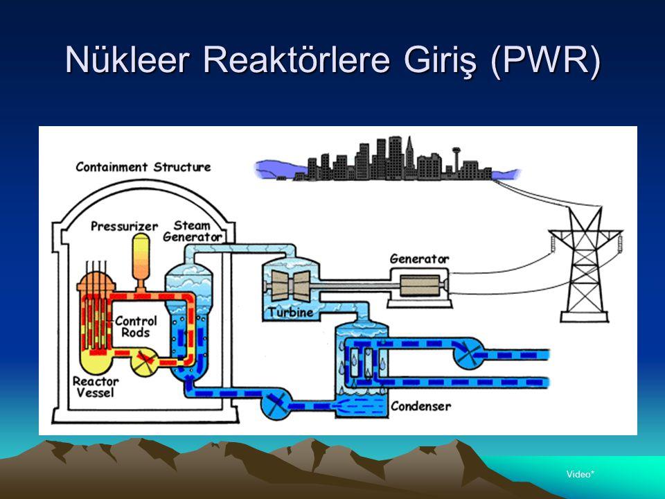 Nükleer Reaktörlere Giriş (PWR)