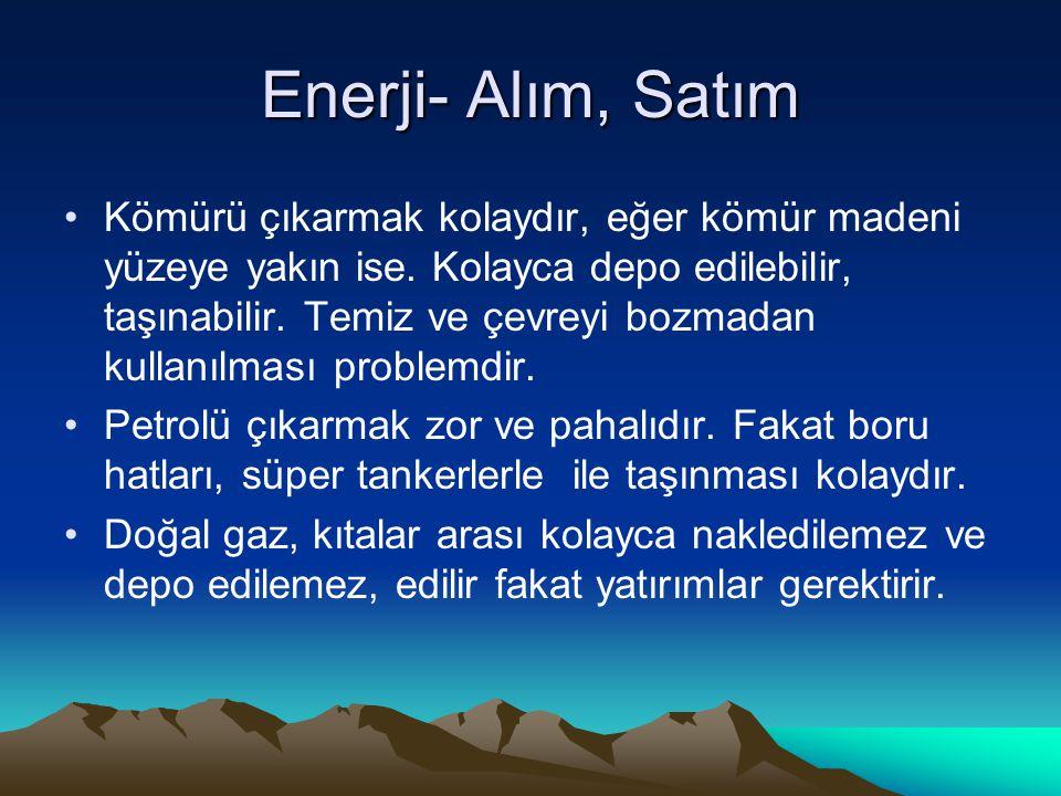 Enerji- Alım, Satım
