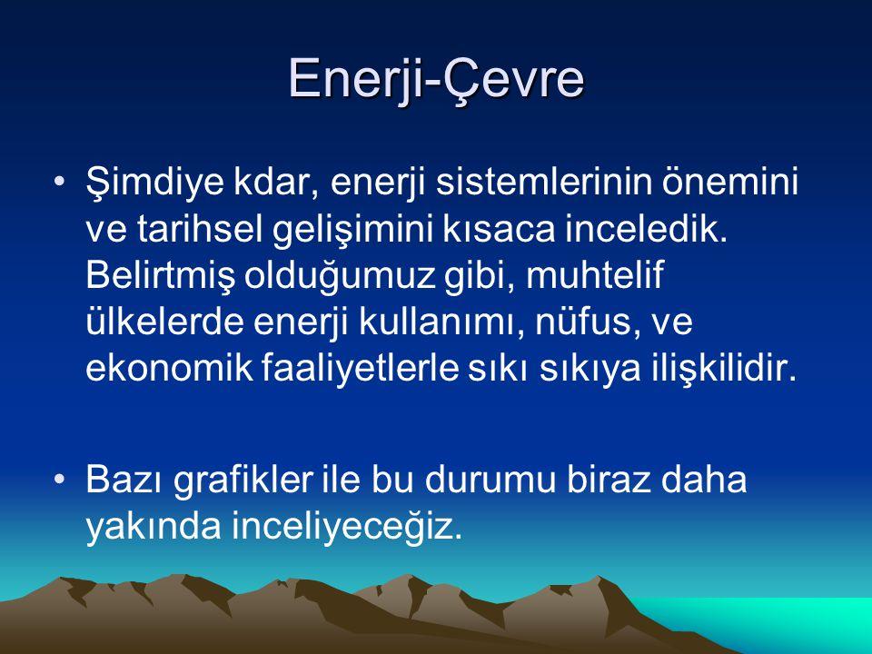 Enerji-Çevre