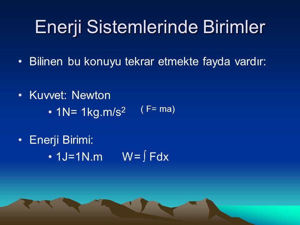 Enerji Sistemlerinde Birimler