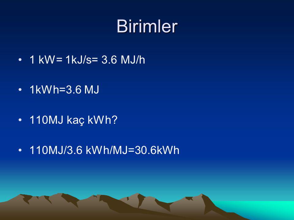 Birimler 1 kW= 1kJ/s= 3.6 MJ/h 1kWh=3.6 MJ 110MJ kaç kWh