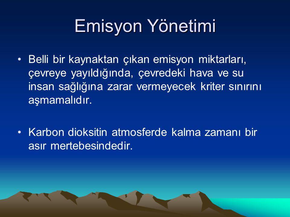 Emisyon Yönetimi