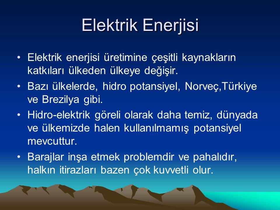 Elektrik Enerjisi Elektrik enerjisi üretimine çeşitli kaynakların katkıları ülkeden ülkeye değişir.