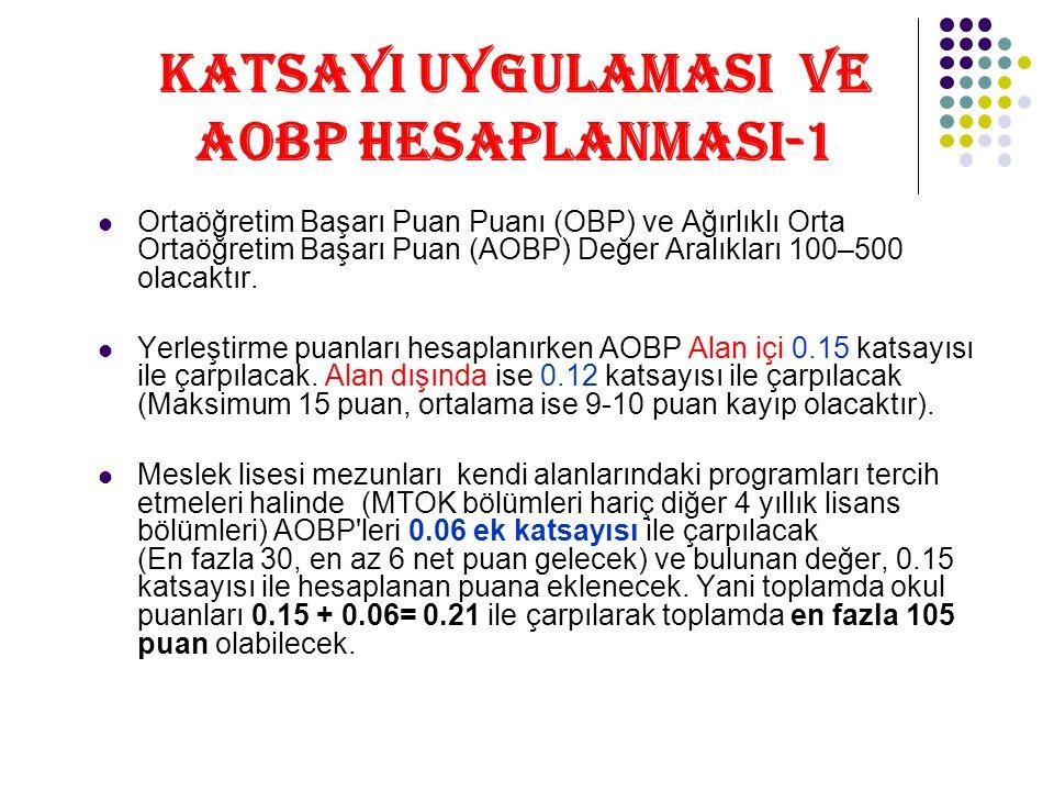 KATSAYI UYGULAMASI VE AOBP HESAPLANMASI-1