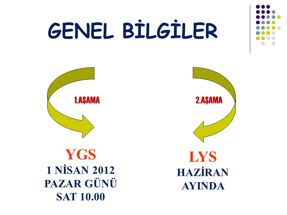 GENEL BİLGİLER YGS LYS 1 NİSAN 2012 PAZAR GÜNÜ HAZİRAN AYINDA
