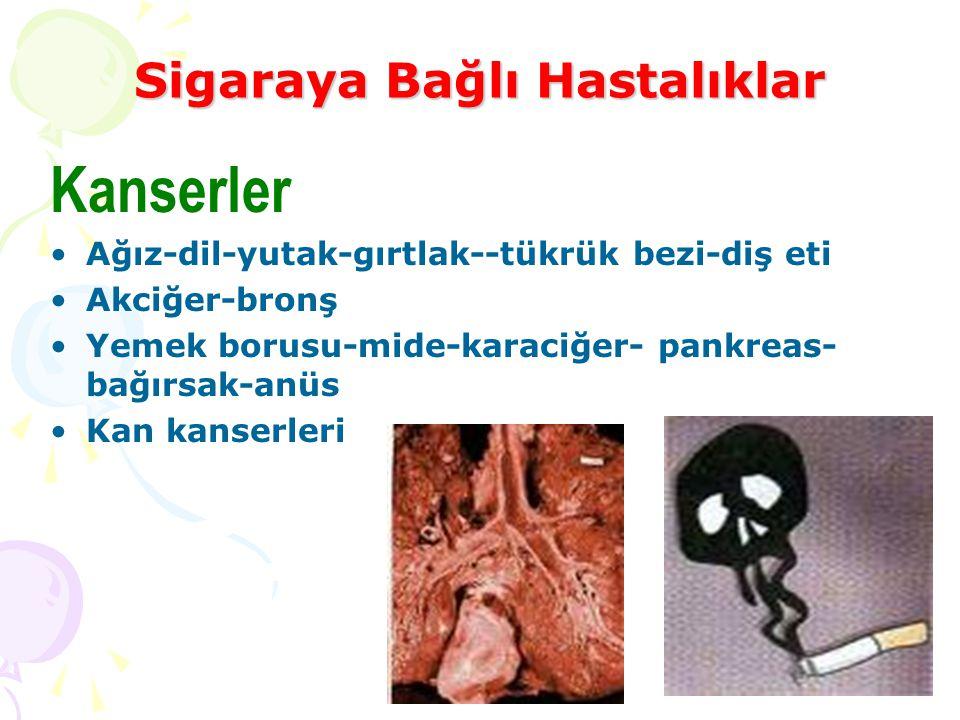 Sigaraya Bağlı Hastalıklar