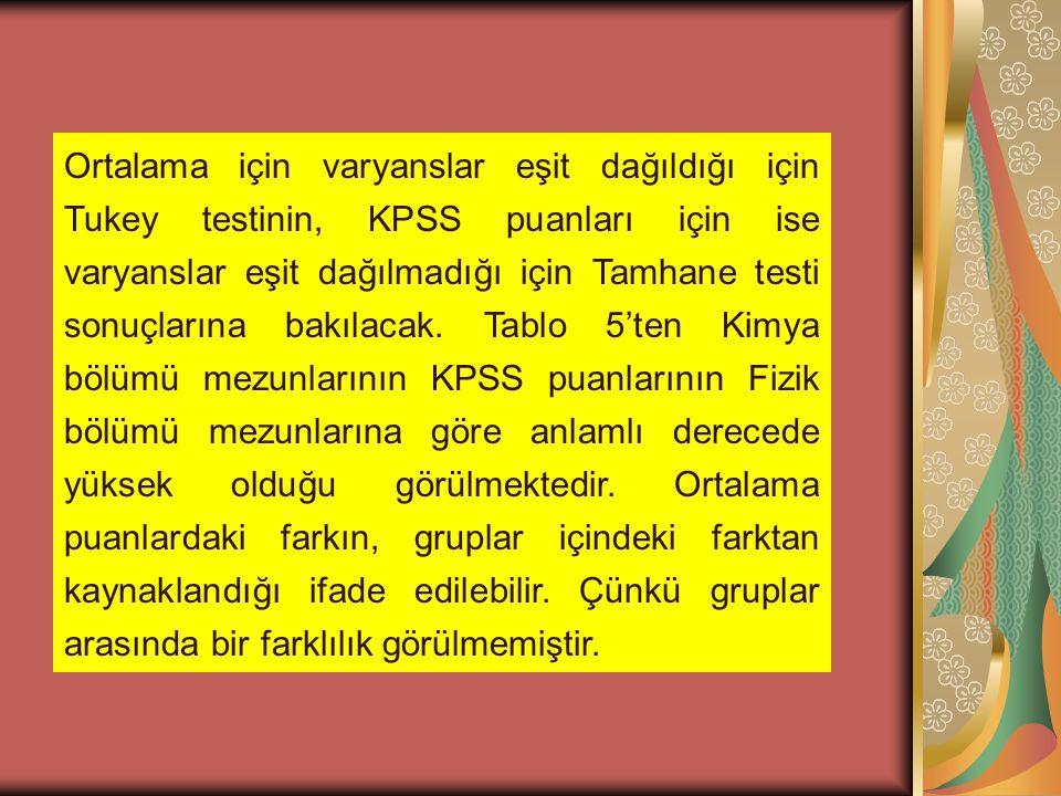 Ortalama için varyanslar eşit dağıldığı için Tukey testinin, KPSS puanları için ise varyanslar eşit dağılmadığı için Tamhane testi sonuçlarına bakılacak.