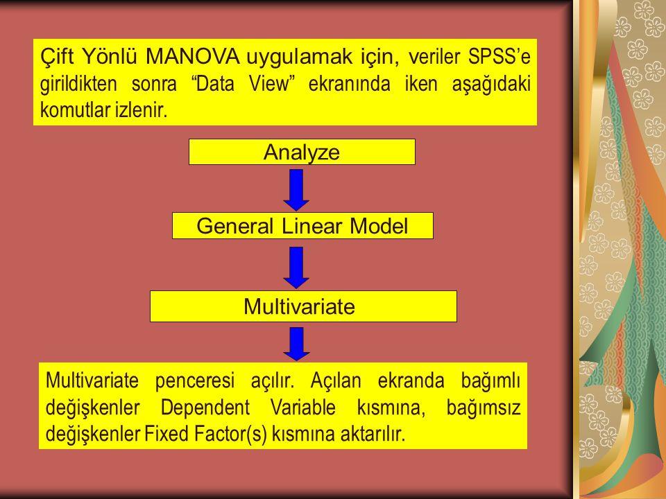 Çift Yönlü MANOVA uygulamak için, veriler SPSS'e girildikten sonra Data View ekranında iken aşağıdaki komutlar izlenir.