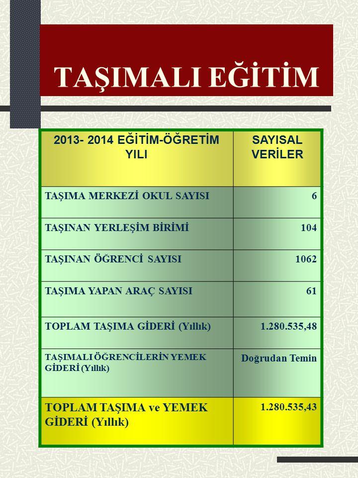 TAŞIMALI EĞİTİM 2013- 2014 EĞİTİM-ÖĞRETİM YILI SAYISAL VERİLER