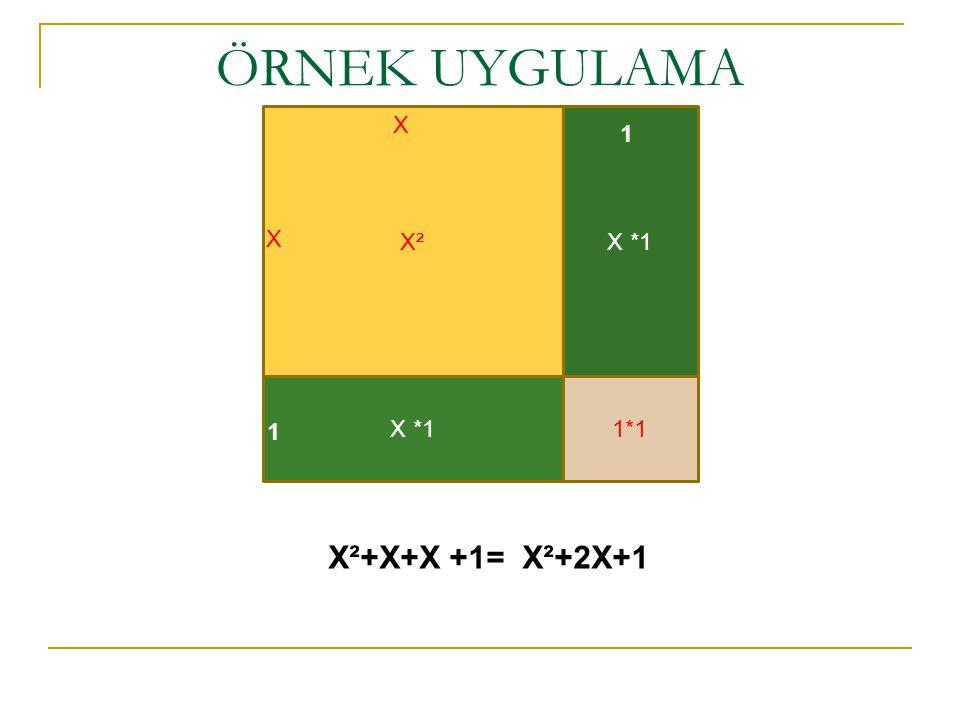 ÖRNEK UYGULAMA X² X X *1 1 X X *1 1*1 1 X²+X+X +1= X²+2X+1