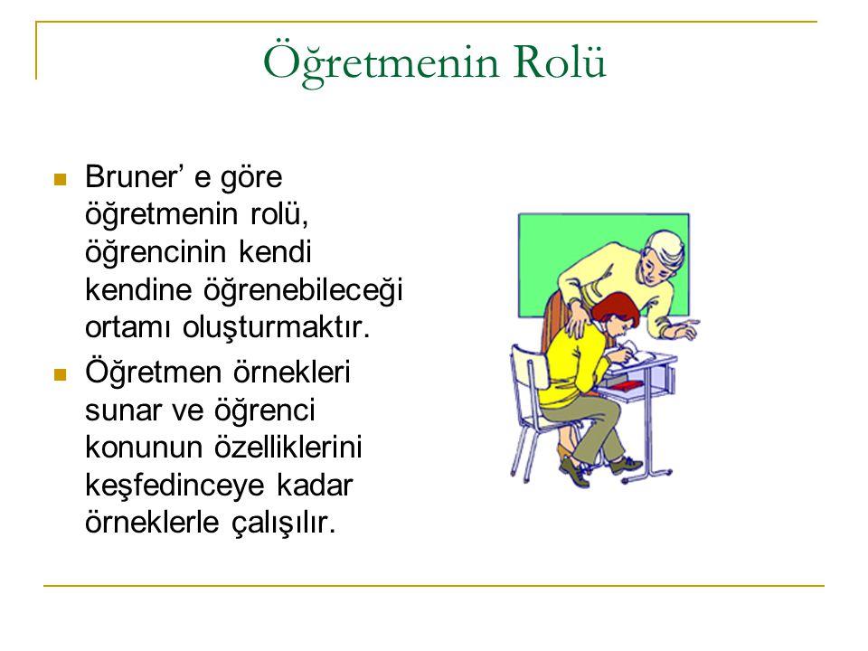 Öğretmenin Rolü Bruner' e göre öğretmenin rolü, öğrencinin kendi kendine öğrenebileceği ortamı oluşturmaktır.