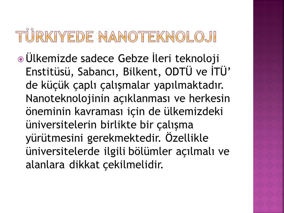 Türkiyede nanoteknoloji