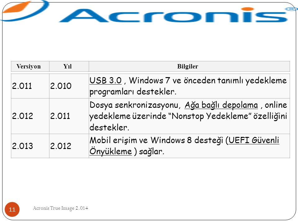 Mobil erişim ve Windows 8 desteği (UEFI Güvenli Önyükleme ) sağlar.
