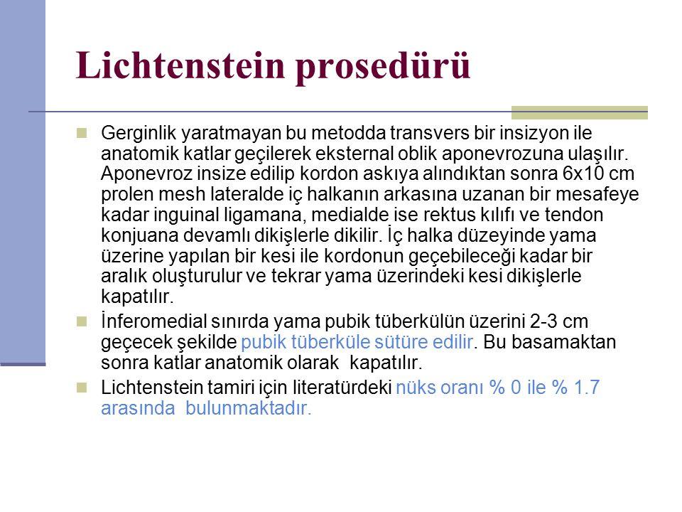 Lichtenstein prosedürü