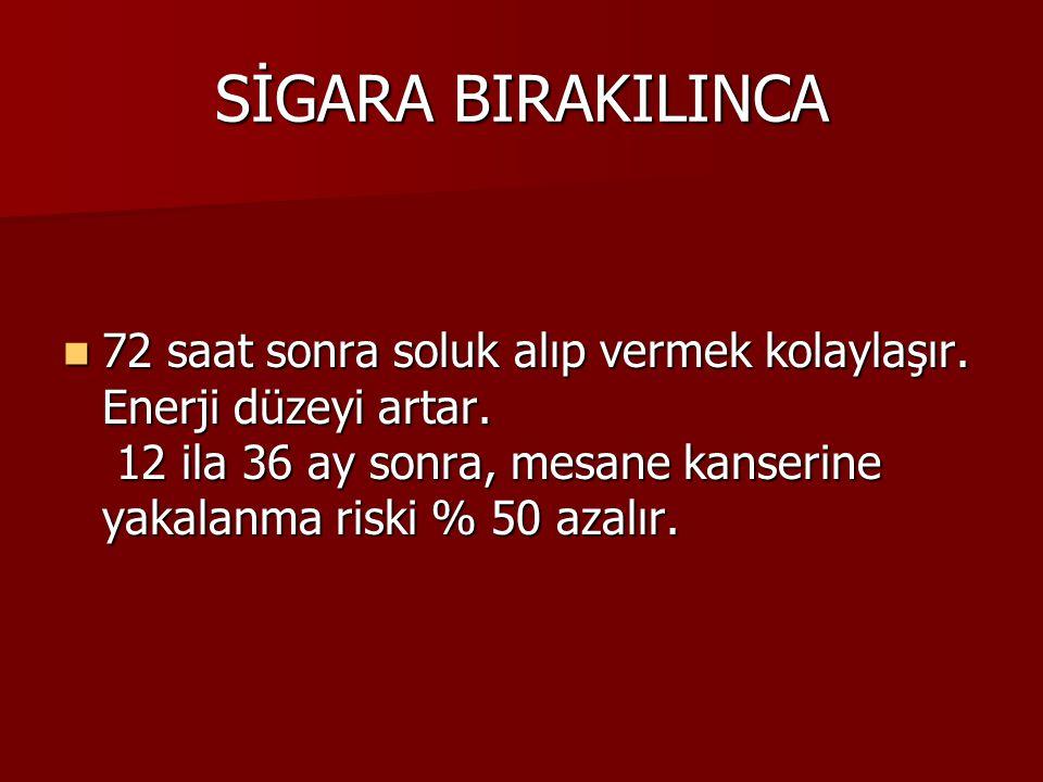 SİGARA BIRAKILINCA
