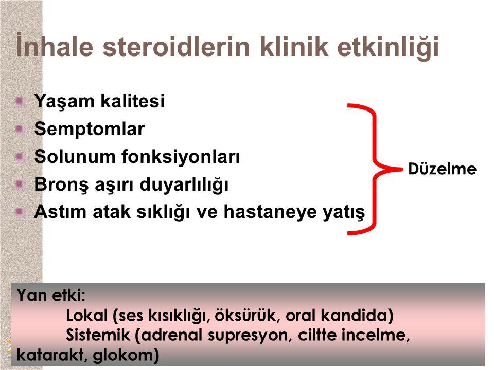 İnhale steroidlerin klinik etkinliği