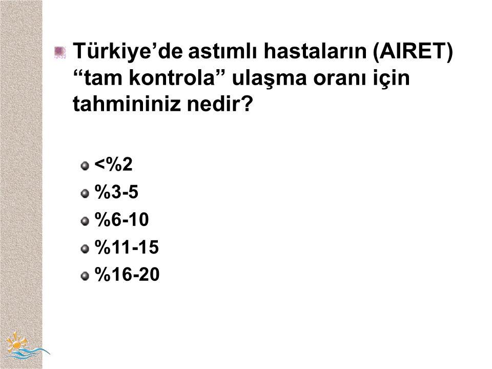 Türkiye'de astımlı hastaların (AIRET) tam kontrola ulaşma oranı için tahmininiz nedir