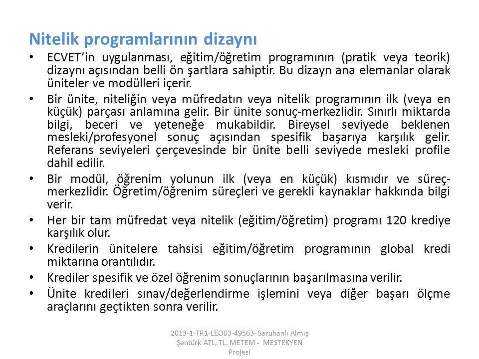 Nitelik programlarının dizaynı